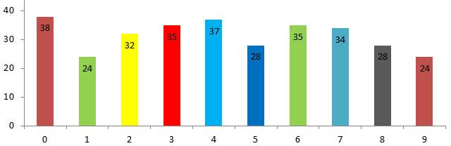 resultado de loteria cundinamarca 7 de octubre de 2013