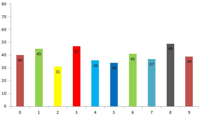 Ver resultado de la loteria de risaralda 11 de octubre de 2013