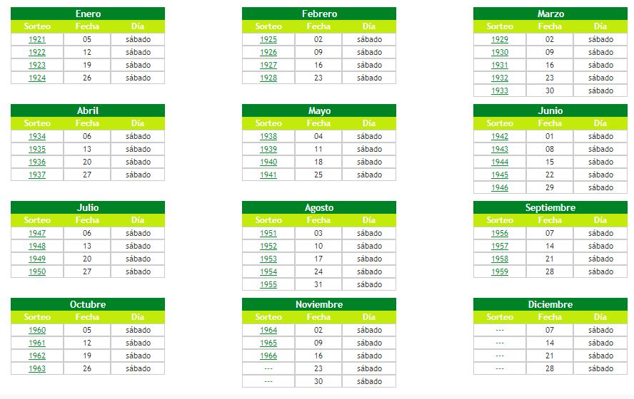 calendario-de-sorteos-loteria-del-cauca