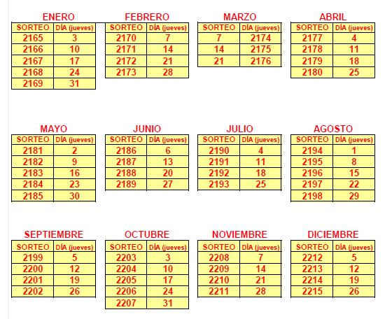 Calendario de Sorteos Lotería de bogotá 2013